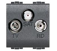 Оконечная коаксиальная розетка TV + RD + SAT